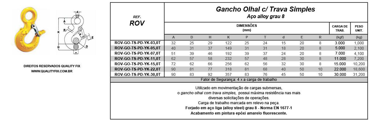Tabela de Especificações - Gancho ROV Padrão - Quality Fix