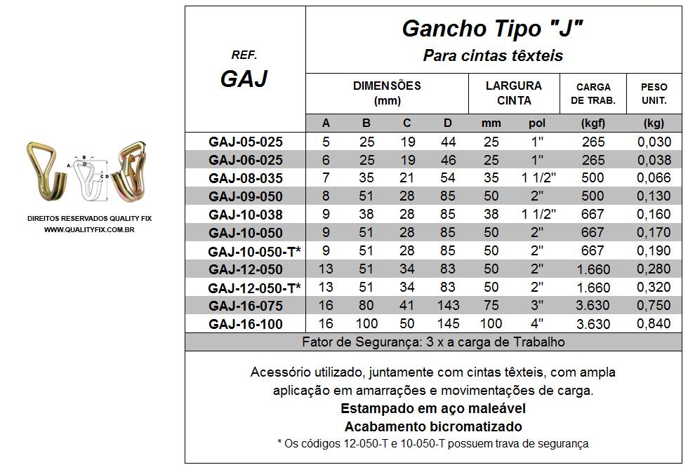 Tabela de Especificações - Gancho Tipo J para Cintas - Quality Fix