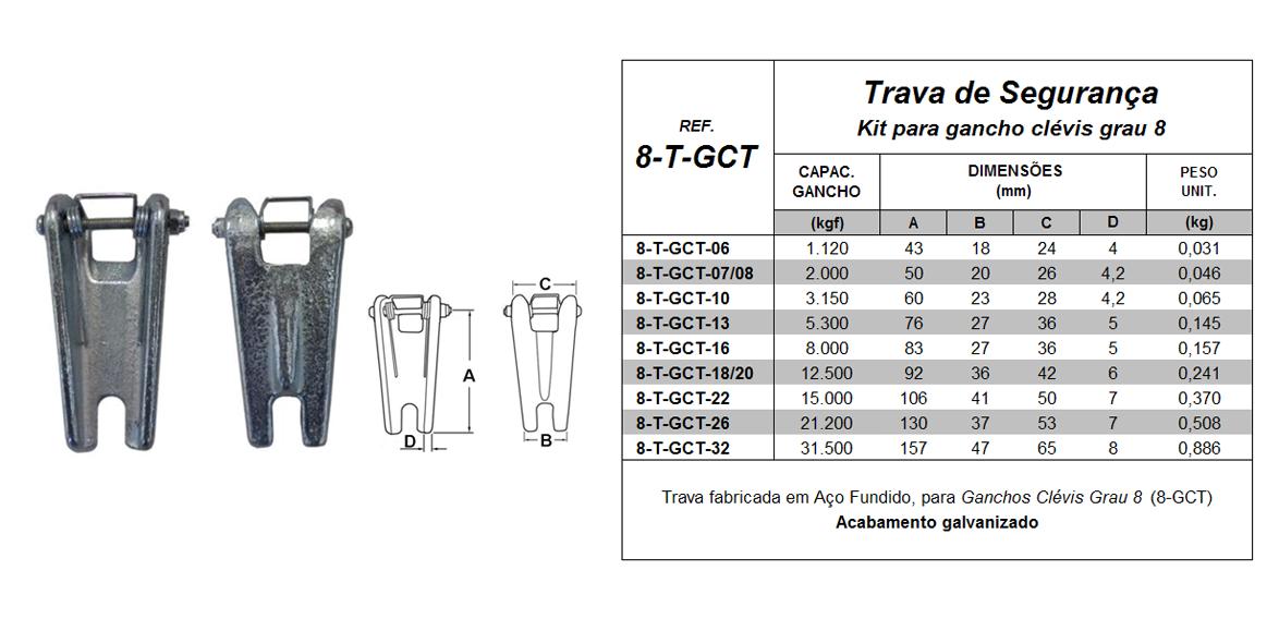 Tabela de Especificações - Kit para Gancho Clévis Grau 8 - Quality Fix