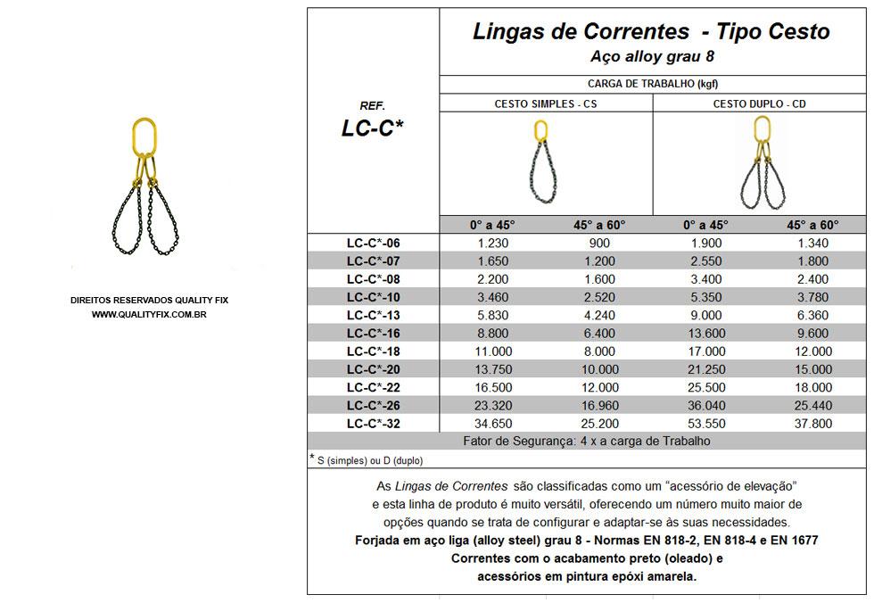 Tabela de Especificações - Lingas de Corrente Grau 8 Tipo Cesto - Quality Fix