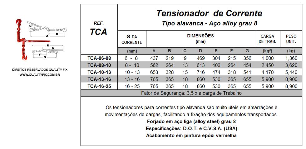 Tabela de Especificações - Tensionador de Corrente Tipo Alavanca - Quality Fix