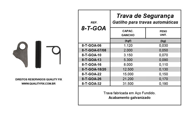 Tabela de Especificações - Trava de Segurança para Ganchos Automáticos Grau 8 - Quality Fix